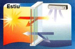Vidre intel-ligent Guardian Sun Estiu: CONFORTTA - Portes i finestres de PVC · aïllament tèrmic i acústic.