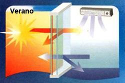 Vidrio inteligente Guardian Sun Verano: CONFORTTA - Puertas y ventanas de PVC · aislamiento térmic y acústico.
