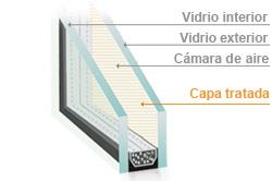 Vidrio inteligente Guardian Sun: CONFORTTA - Puertas y ventanas de PVC · aislamiento térmico y acústico.
