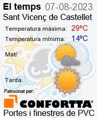Previsió meteorològica de Sant Vicenç de Castellet