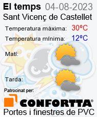 CONFORTTA patrocina la previsió meteorològica de Sant Vicenç de Castellet